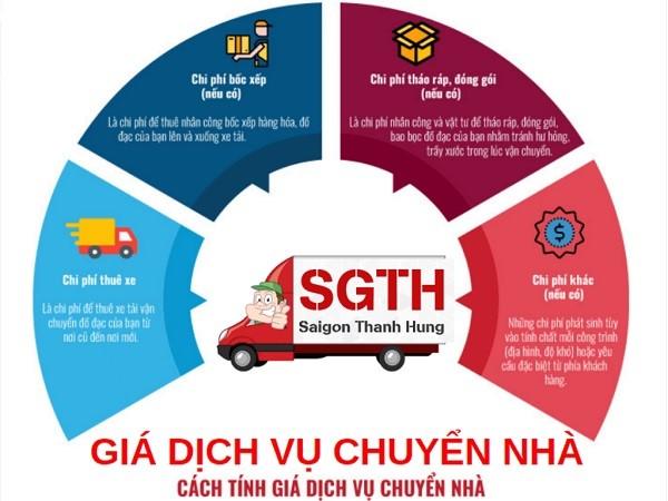 Giá dịch vụ vận chuyển nhà phụ thuộc nhiều vào các yếu tố